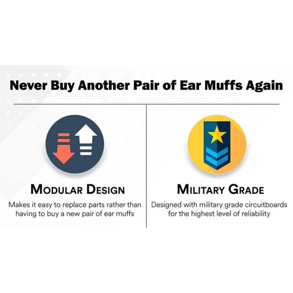 Pro Ears GSDPMB Pro Mag Gold Electronic Ear Hearing Protection Amplification Earmuffs Information