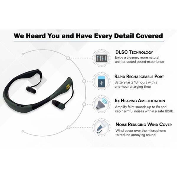 Pro Ears Stealth 28 PEEBGRN Electronic Ear Hearing Protection Amplification Earmuffs Uses